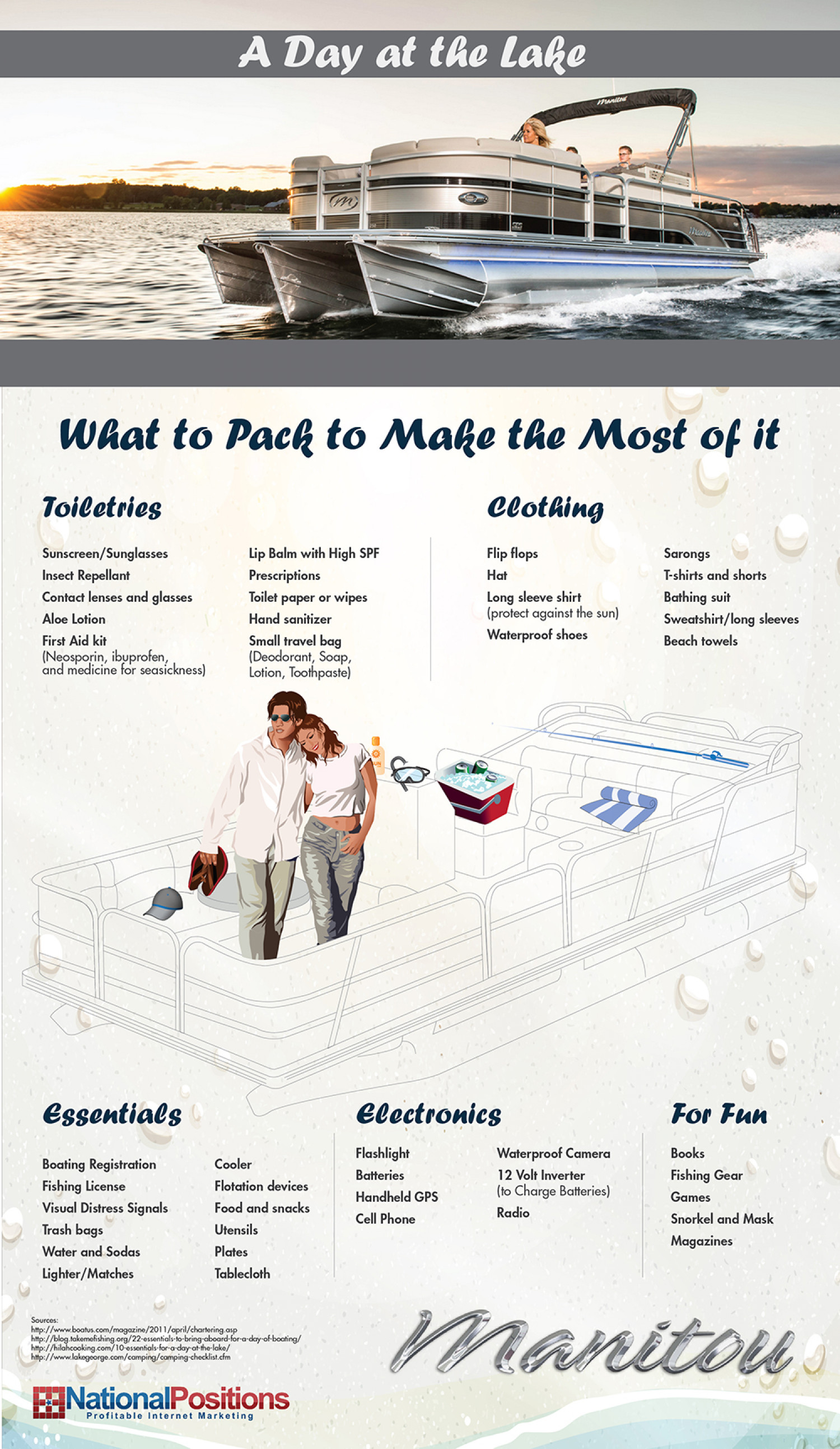 A Day at the Lake Infographic