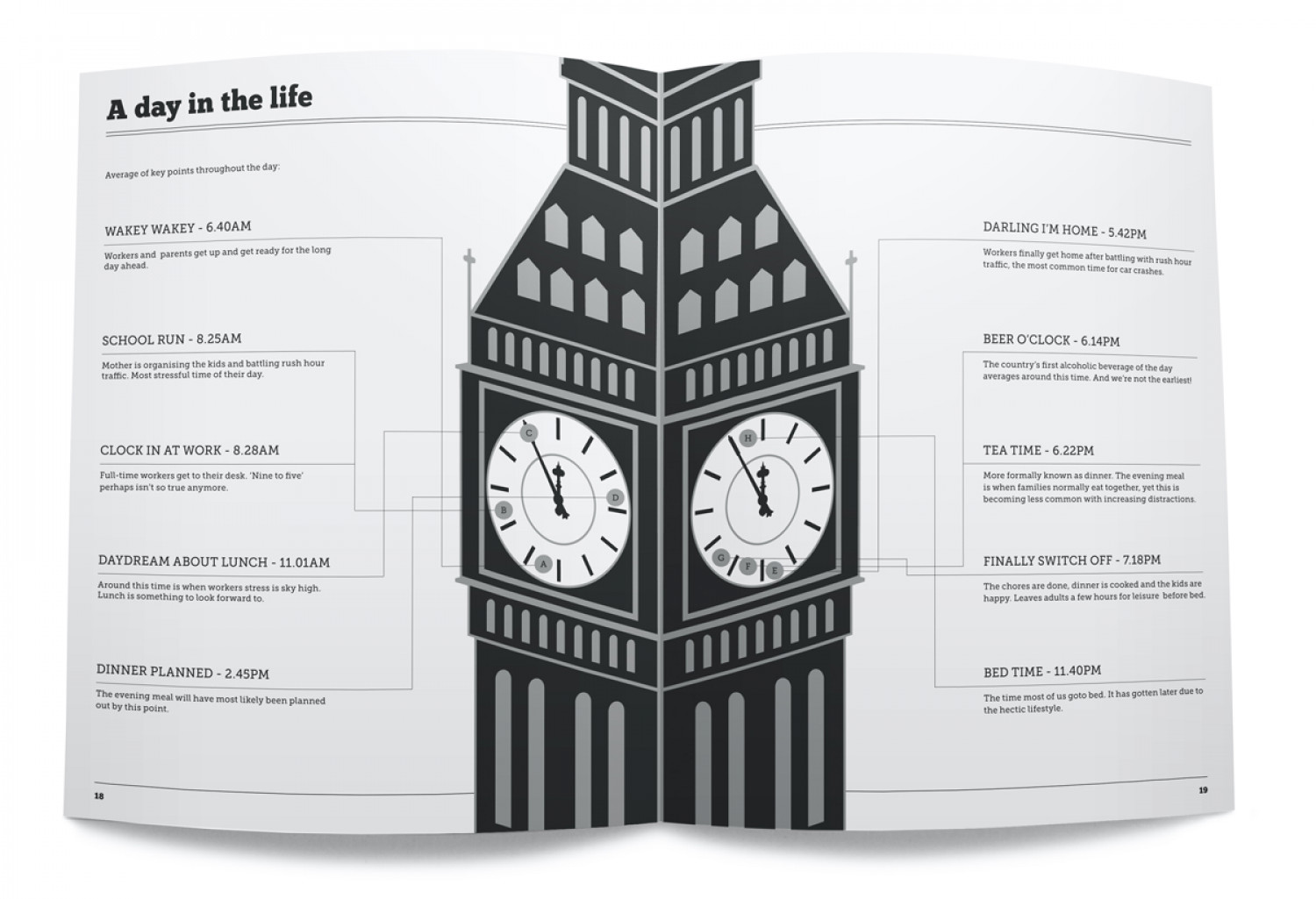 A Day in the Life of a Brit: Britistics Infographic