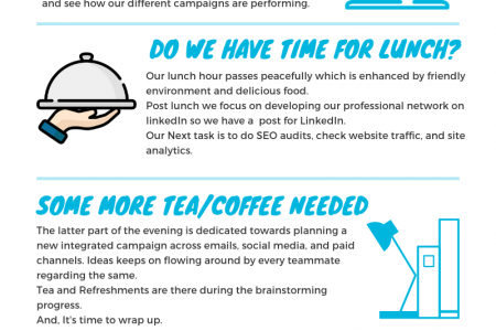 A Day In The Life of Digital Marketer Infographic