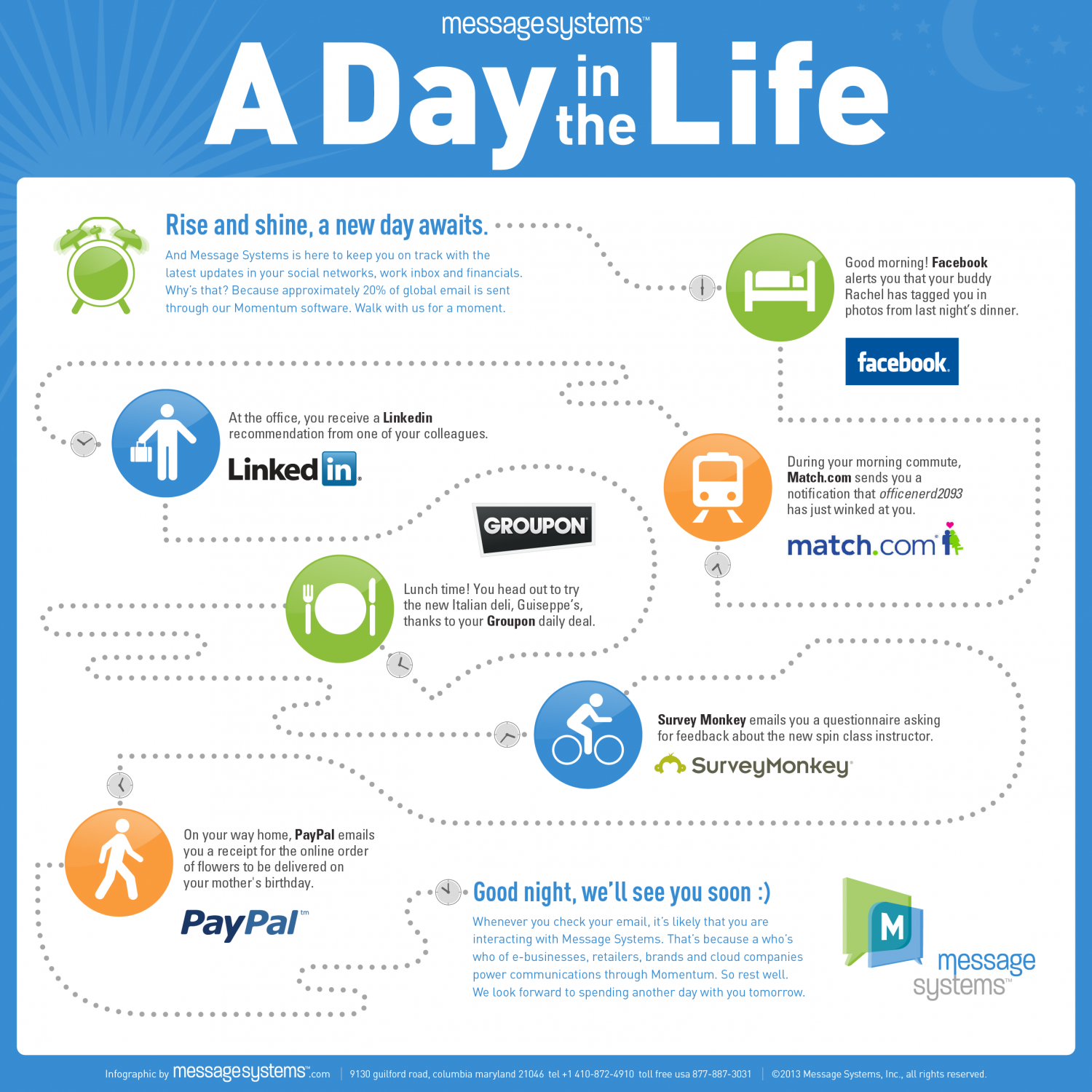 day in the life essay