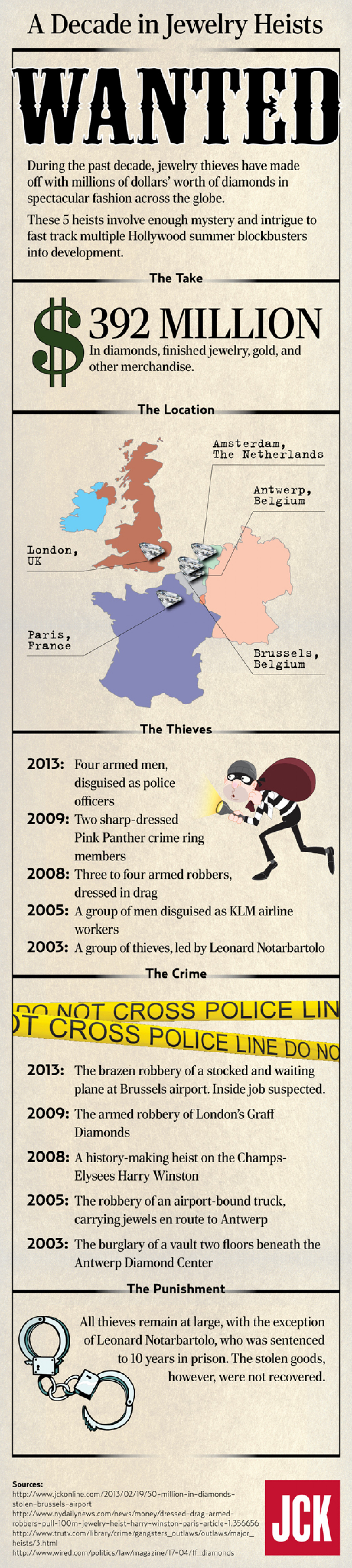 A Decade in Diamond Jewelry Heists Infographic