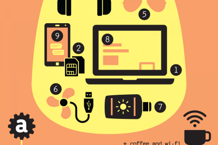 A Digital Nomad's Backpack Infographic
