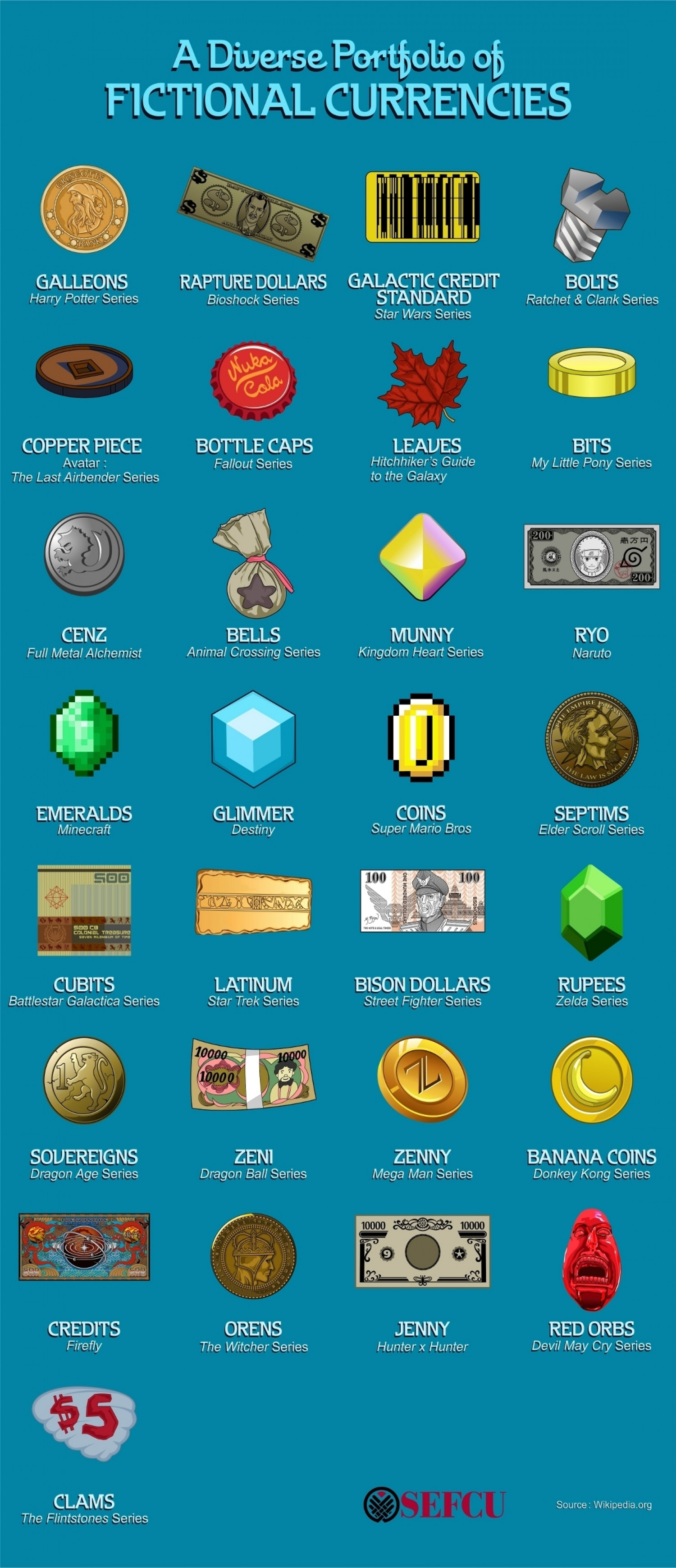 A Diverse Portfolio of Fictional Currencies Infographic