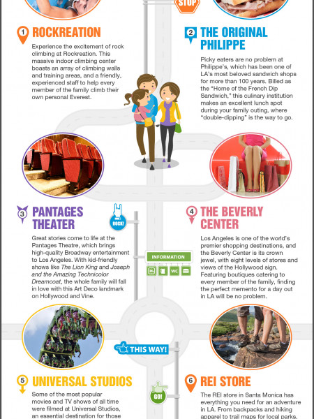 A Family Day in L.A. Infographic
