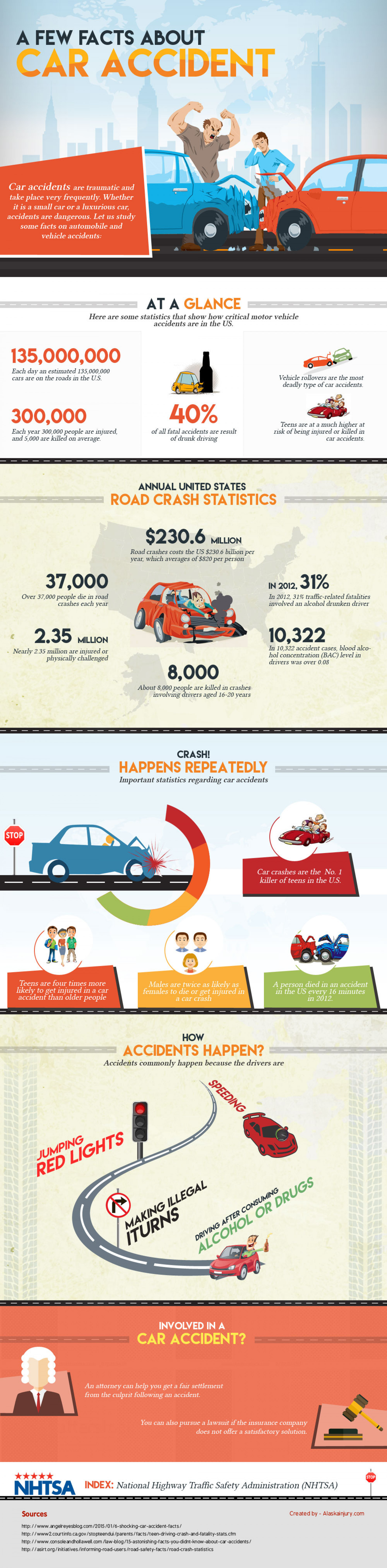 A Few Facts about Car Accident Infographic