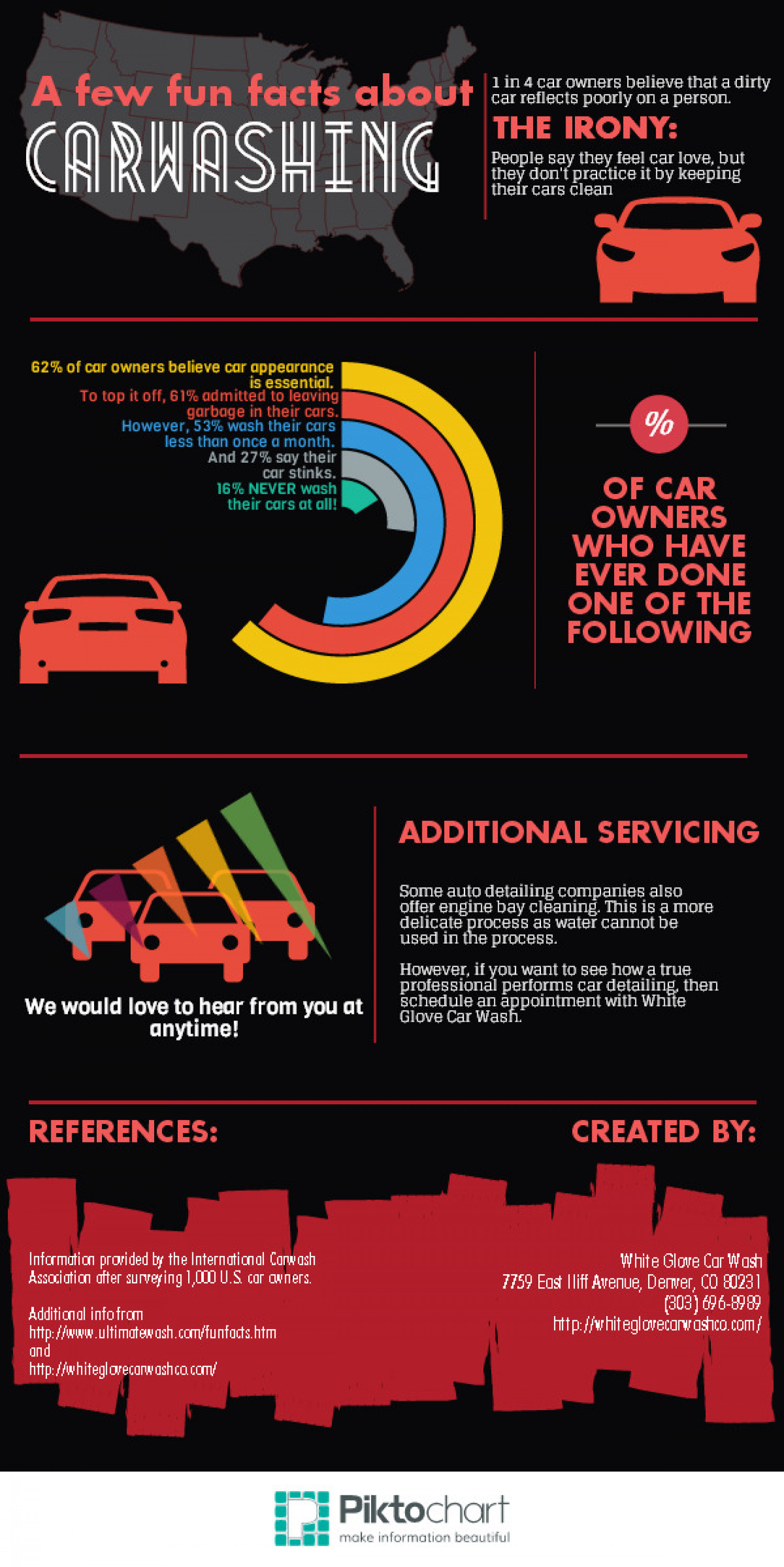 A few fun facts about car washing and autodetailing Infographic