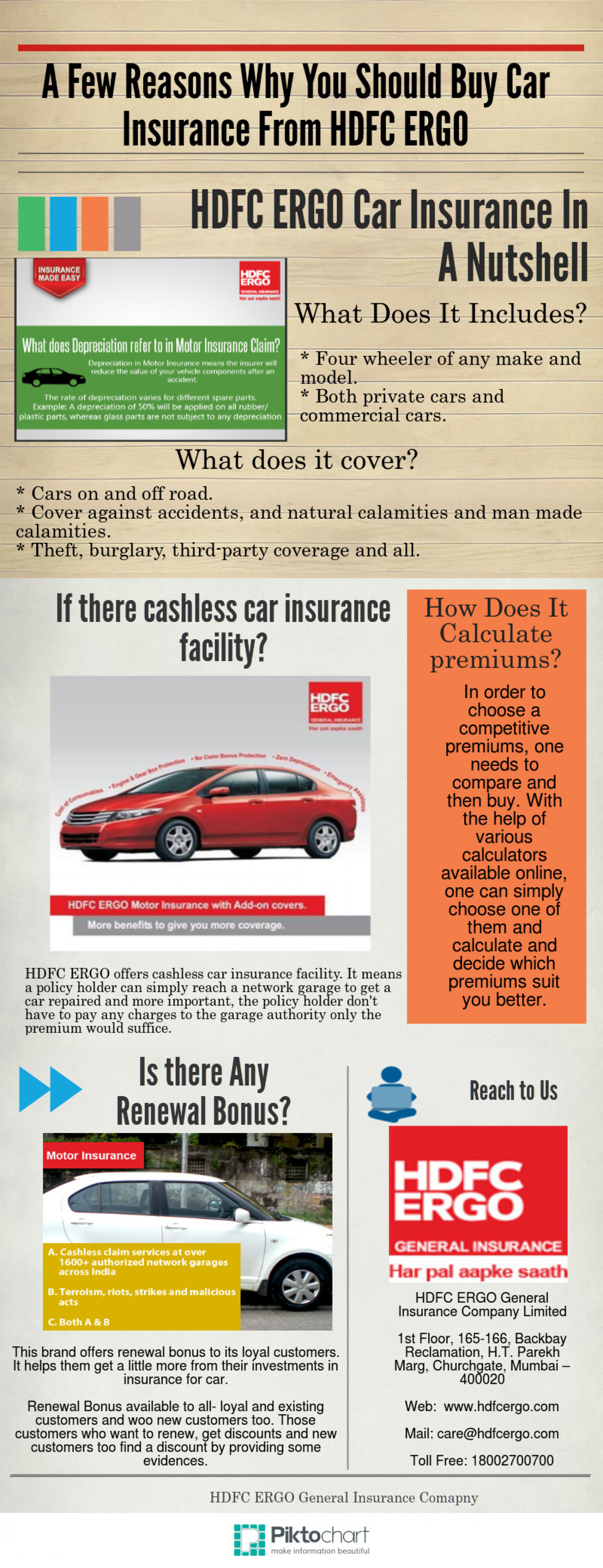 A Few Reasons Why You Should Buy Car Insurance From HDFC
