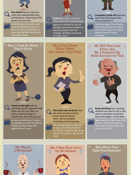 A Field Guide to Challenging Clients Infographic