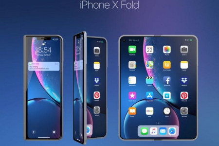 A foldable screen iPhone from Apple could be extremely Game Changing Infographic