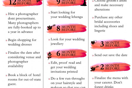 A Fool-Proof Guide to Plan Your Wedding Infographic