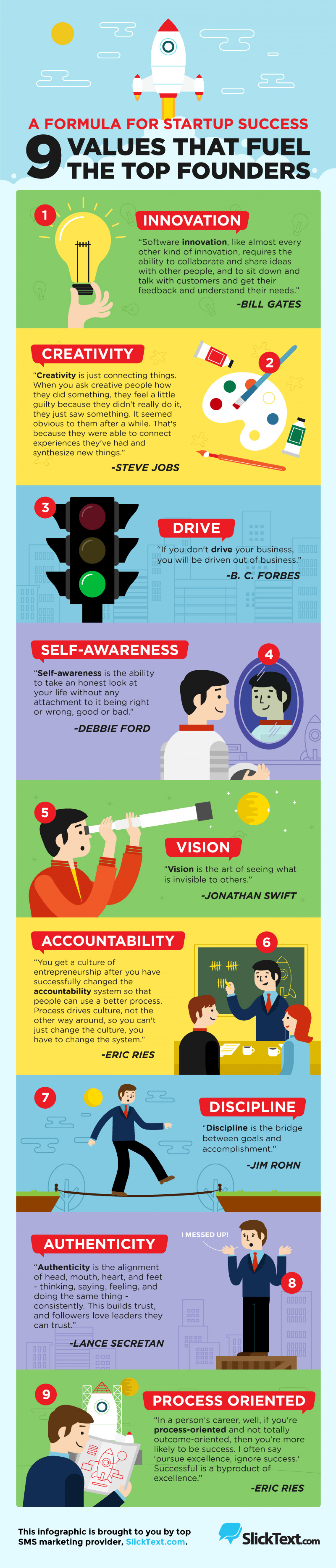 A Formula for Startup Success: 9 Values That Fuel the Top Founders Infographic