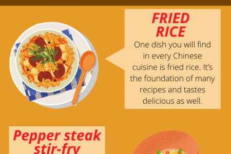 A Friendly Guide to Easy to Make Chinese Dishes Infographic