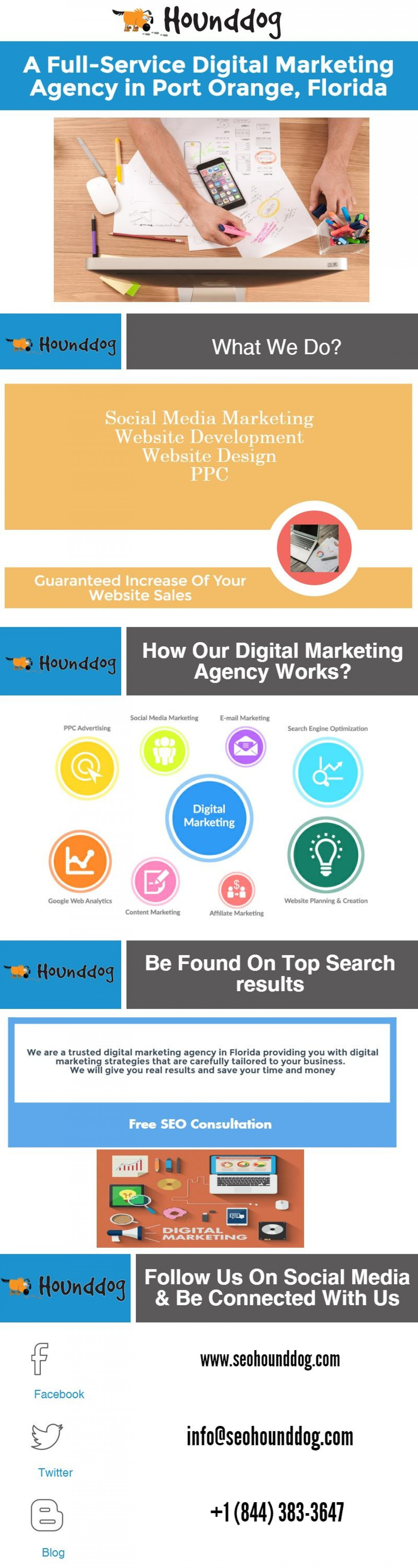 A Full-Service Digital Marketing Agency in Port Orange, Florida Infographic