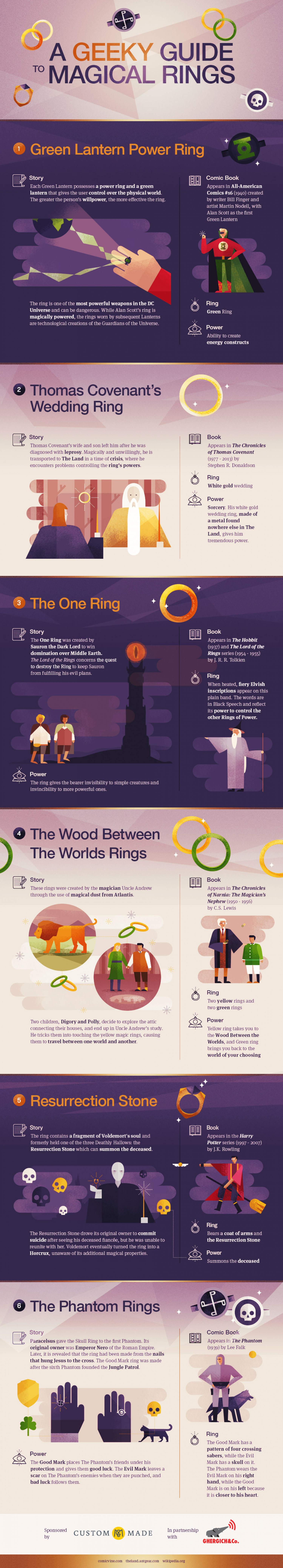 A Geeky Guide to Magical Rings Infographic