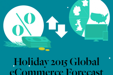 A Global Look at 2015's Holiday Online Shopping Behavior Infographic