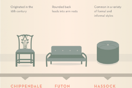 Furniture Design Glossary a-glossary-of-furniture-terms_51dcf8f8a88e6_w450_h300