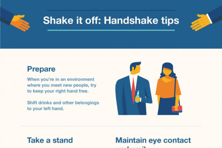 A Golden Handshake: The fascinating history and science of the handshake Infographic
