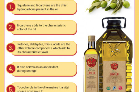 A Great Tasting Olive Oil Made the Traditional Way Infographic