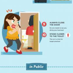 A guide to bathroom etiquette | Visual.ly