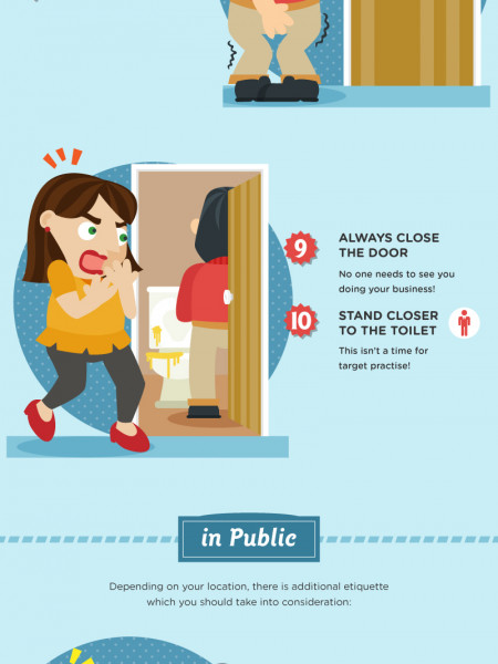 A guide to bathroom etiquette | Visual ly