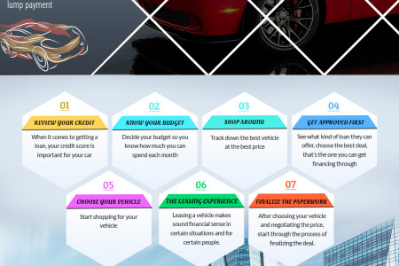 A Guide To Catch Your Next Auto Finance In Edmonton Infographic