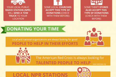 A Guide to Charity Contributions Infographic