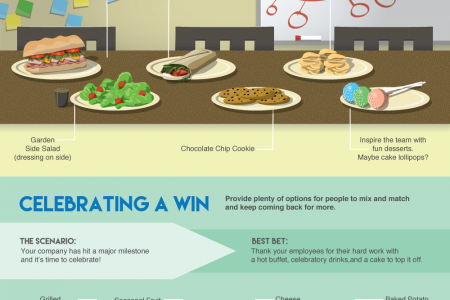 A Guide to Corporate Meal Catering Infographic