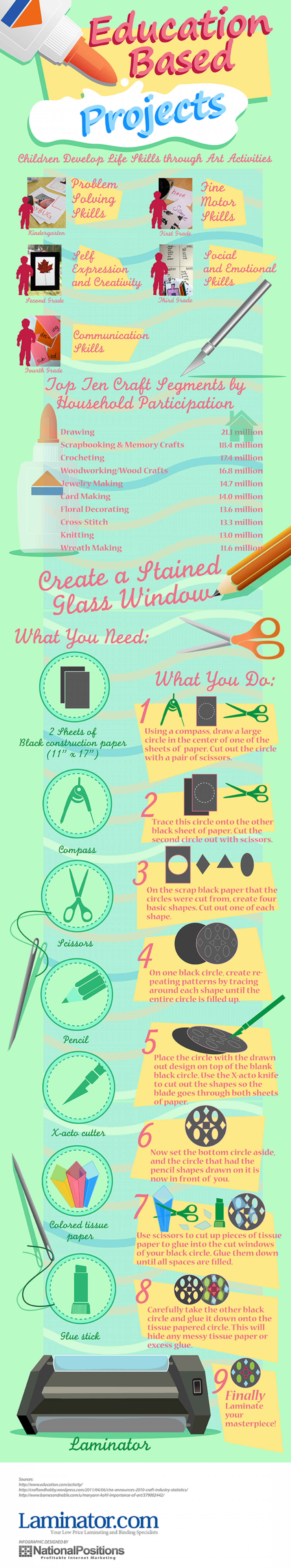 A Guide to Creating a Stained Glass Window with Your Kid Infographic