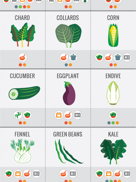 A Guide to Enjoying Vegetables (Vertical) Infographic