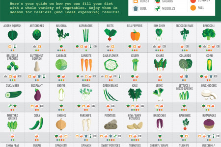 A Guide to Enjoying Vegetables Infographic