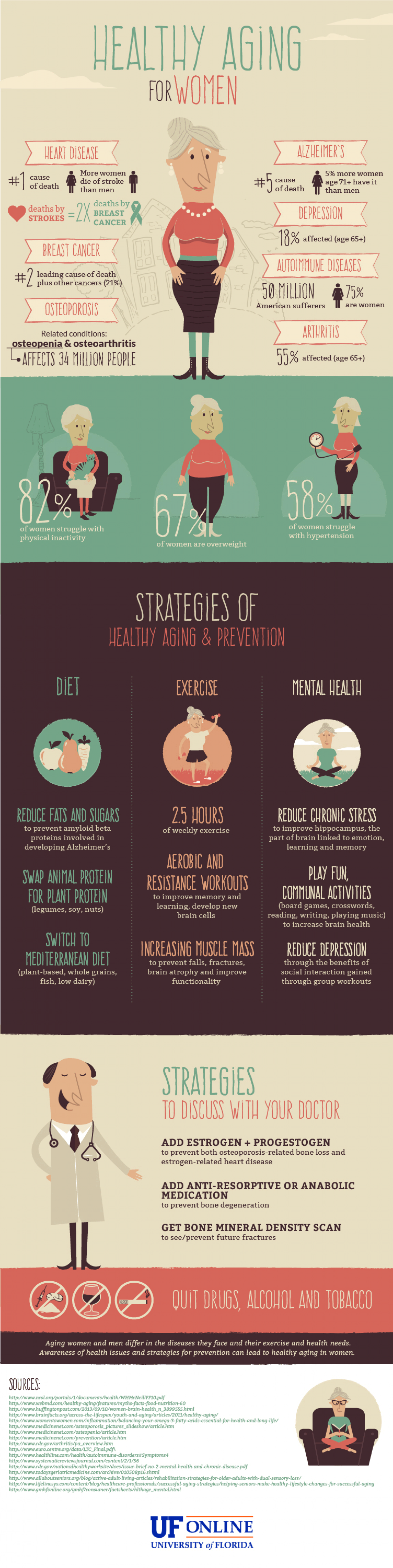 A Guide to Healthy Aging for Women Infographic