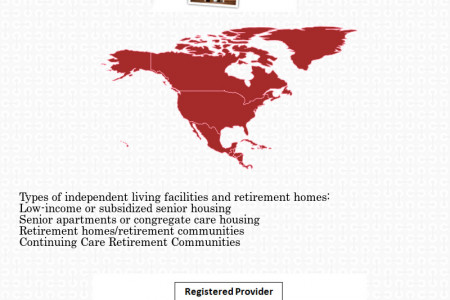 A Guide to Nursing Homes Infographic