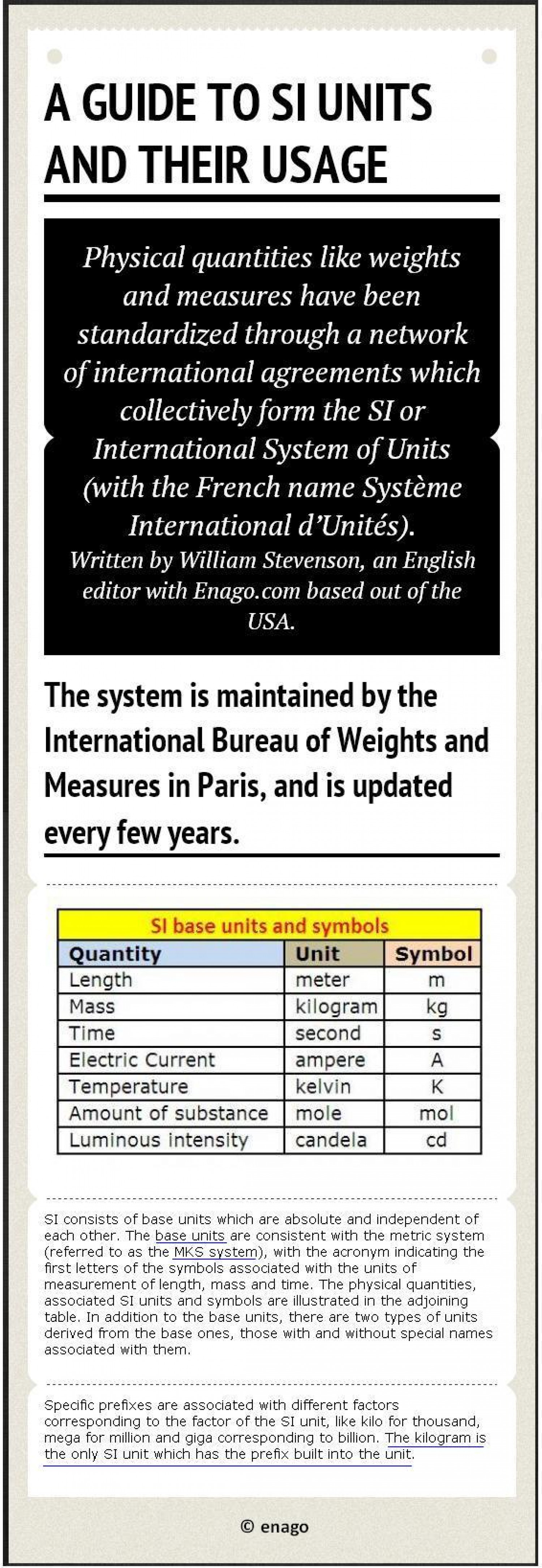 A guide to SI units and their usage Infographic