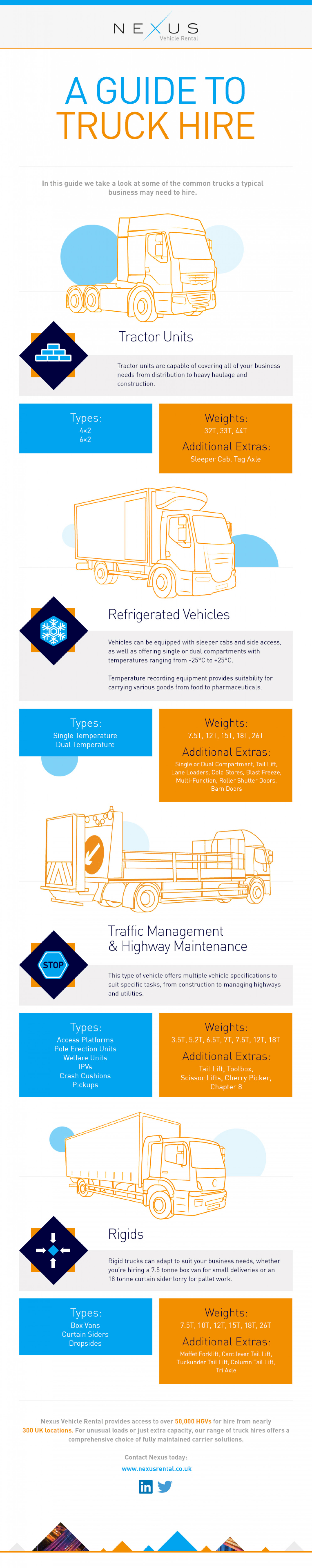 A Guide to Truck Hire Infographic