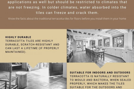 A Guide To Using Terracotta Tiles For The Home Infographic