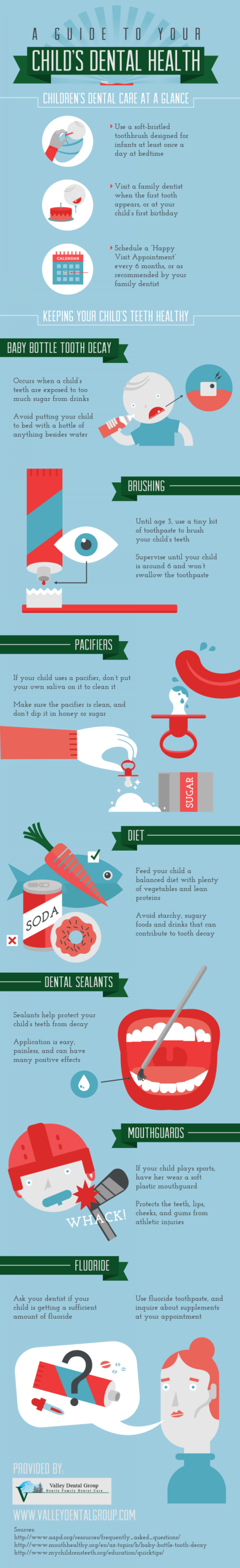 A GUIDE TO YOUR CHILD'S DENTAL HEALTH Infographic