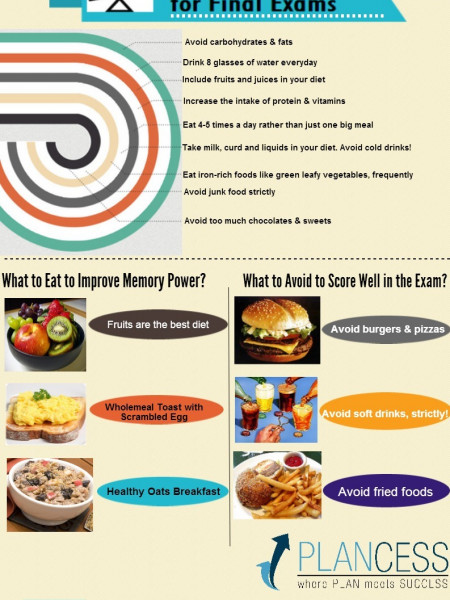 A Healthy Diet Encyclopedia for IIT JEE 2015 Aspirants Infographic