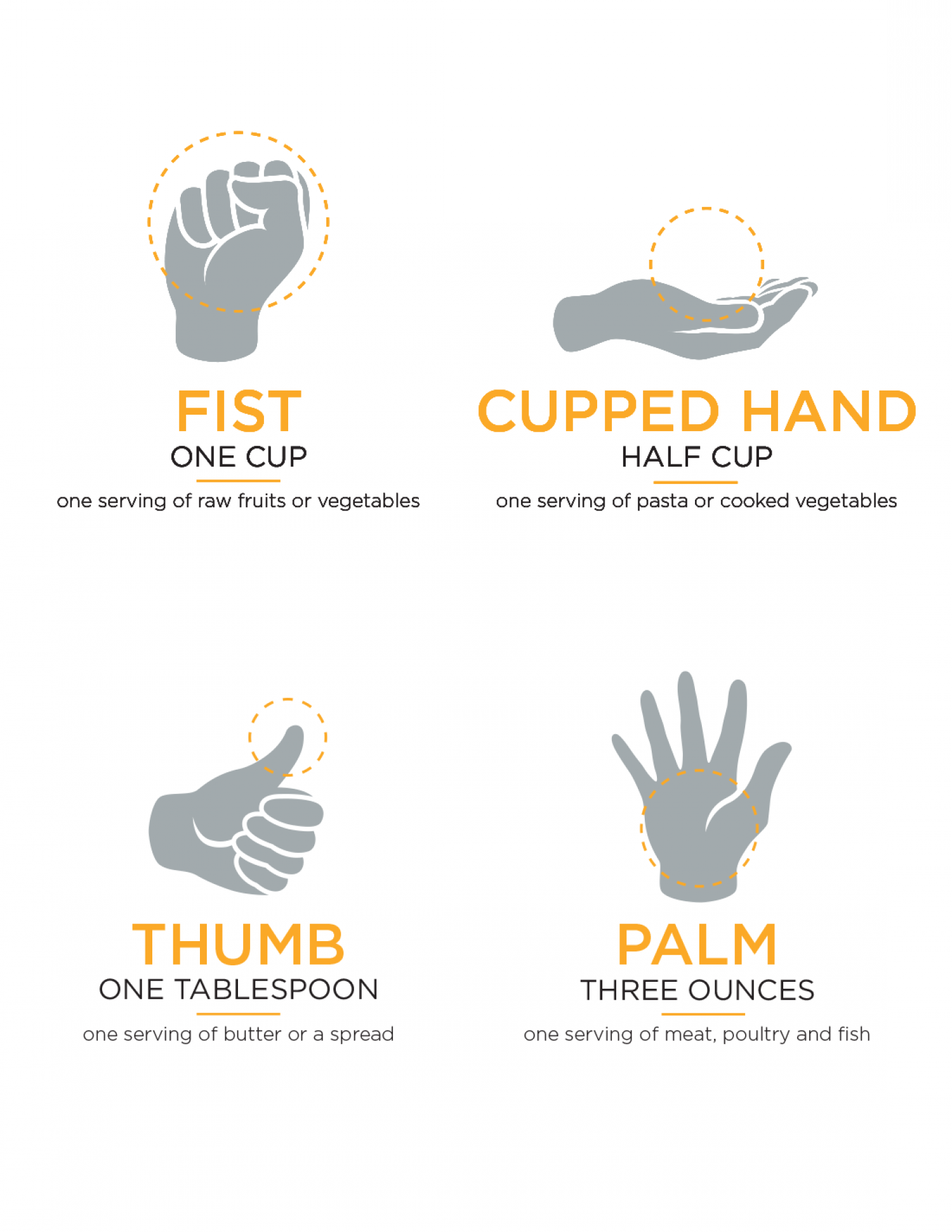 A Helping Hand for Portion Control Infographic