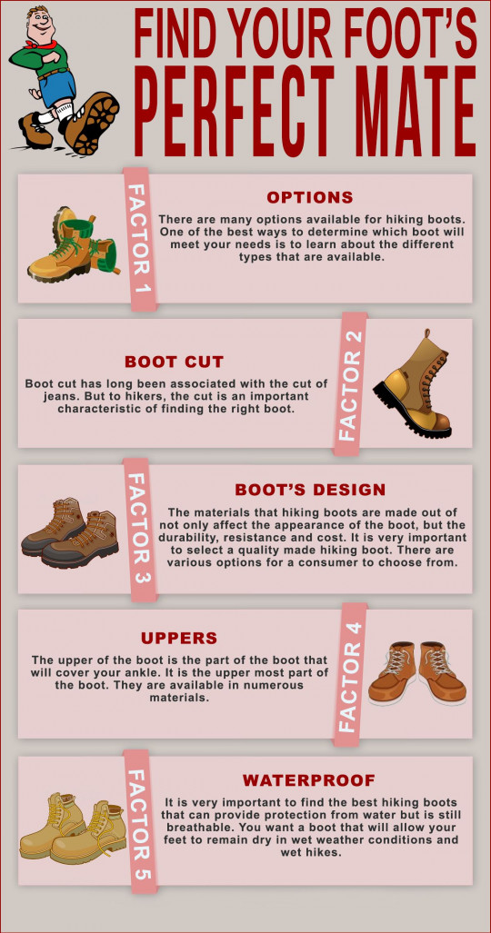 A Hiker�s Guide to Buying the Best Hiking Boots
