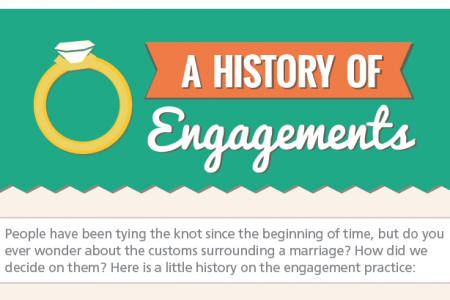 A History of Engagements Infographic