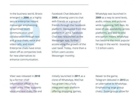 A History of Instant Messaging Apps Infographic