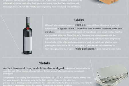 A history of packaging Infographic