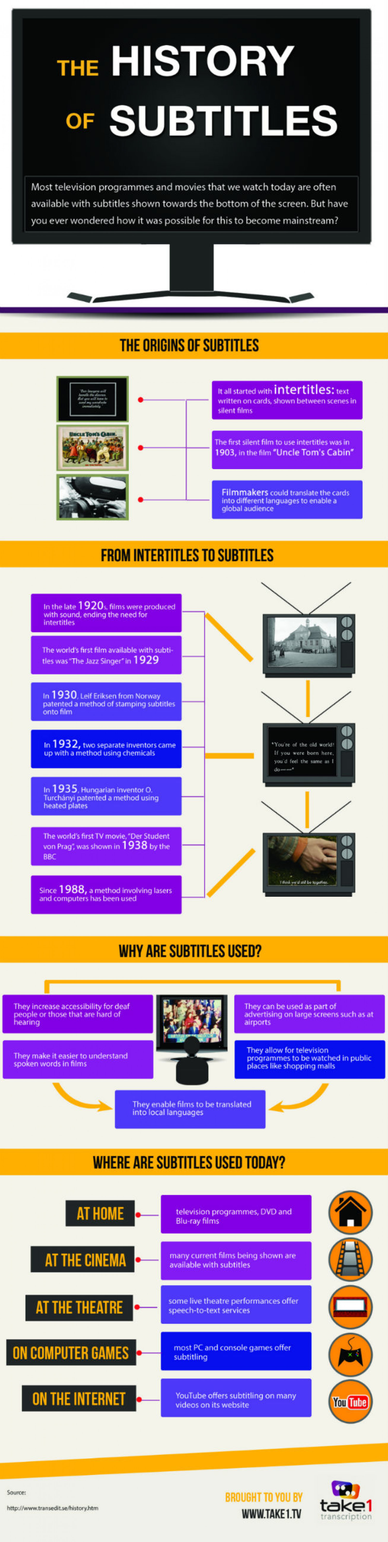 A History Of Subtitles Infographic