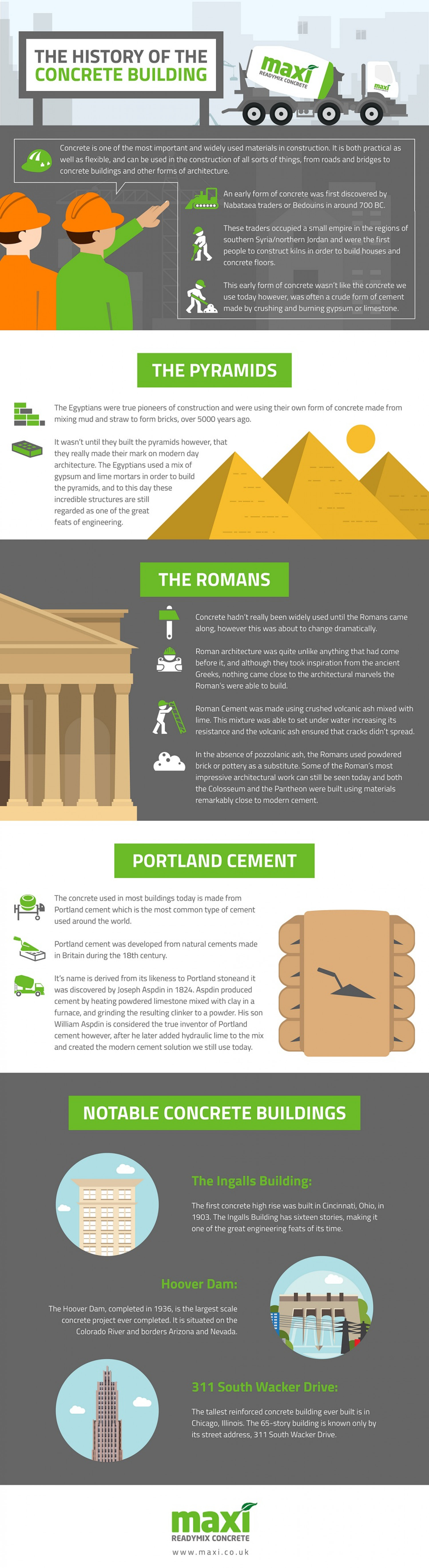 A history of the Concrete Building Infographic