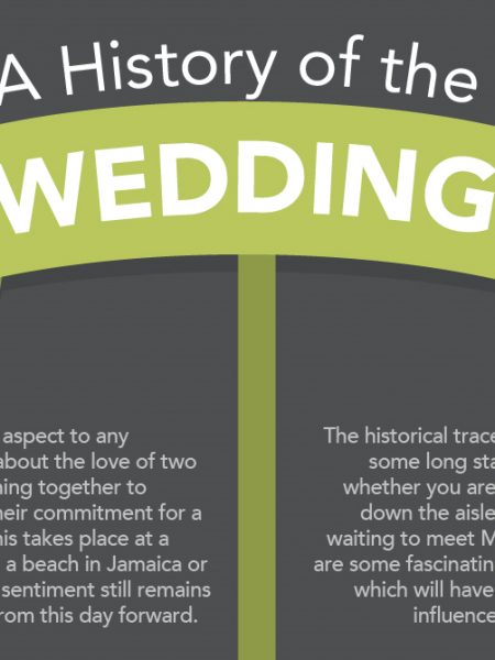 A History of the Wedding Infographic