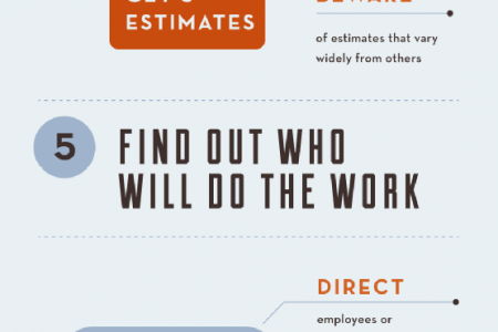 A Homeowner's Guide to Hiring a Painting Contractor Infographic
