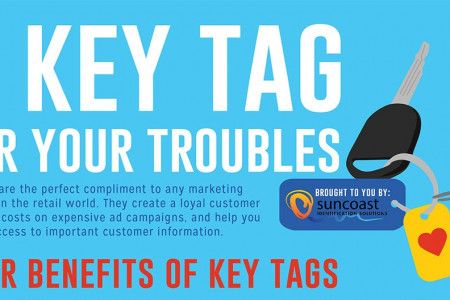 A Key Tag for Your Troubles Infographic