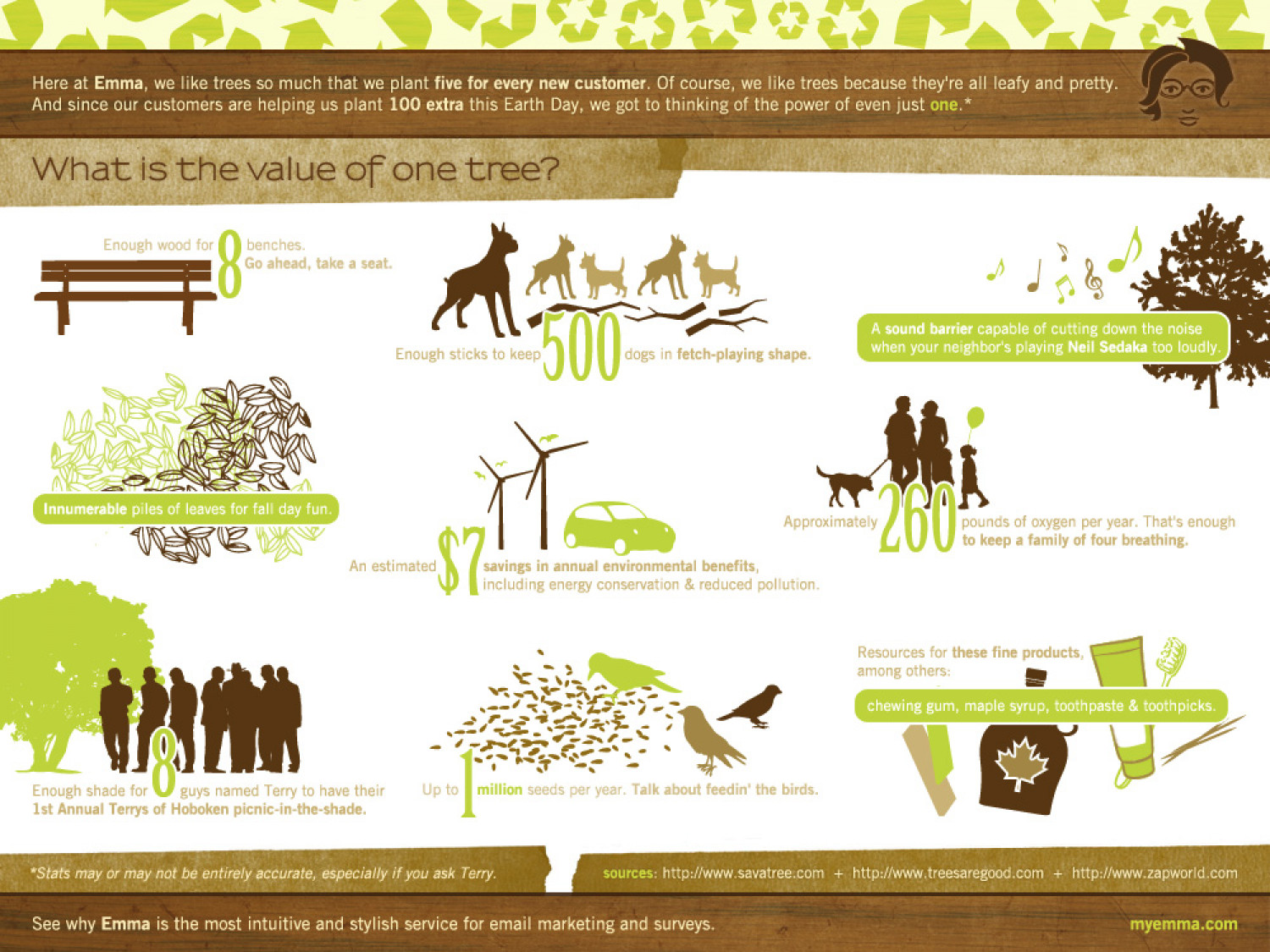 A leafy infographic for Earth Day Infographic