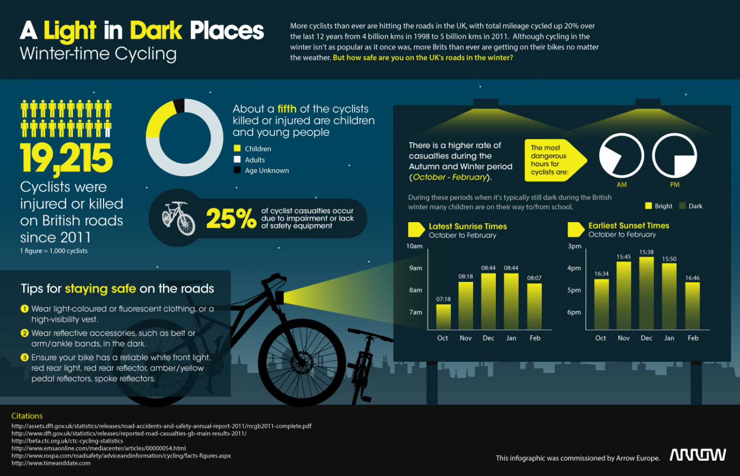 A Light In Dark Places Infographic