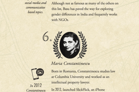A Look at 10 Famous Lawyer Entrepreneurs Infographic